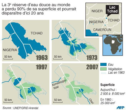 Evolution du lac Tchad au cours de son histoire récente. (AFP)