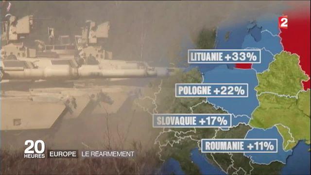 Europe : le réarmement est en marche