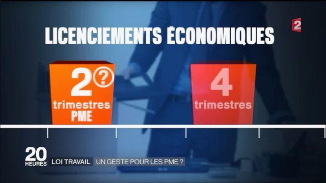 Loi El Khomri : un geste à venir pour les PME