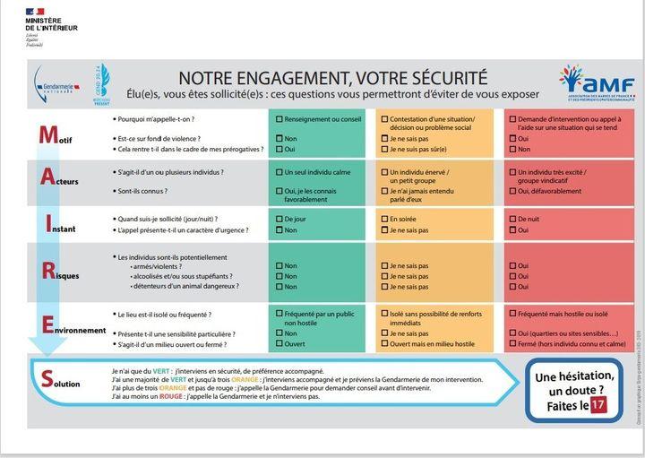 La méthode d'analyse M.A.I.R.E.S. pour aider les élus face aux tensions avec leurs administrès. (ASSOCIATION DES MAIRES DE FRANCE)
